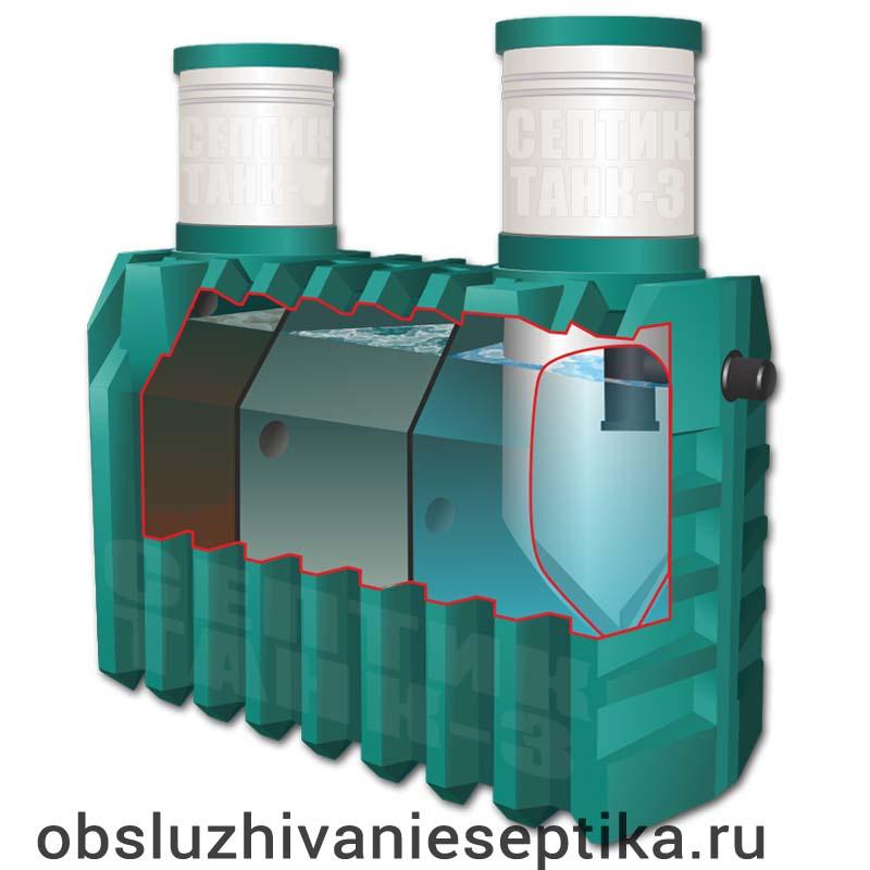 строение септика танк 3
